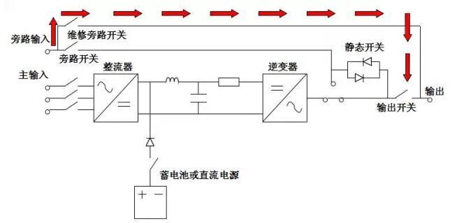 重新认识UPS不间断电源--郑州山特UPS电源|河南UPS电源|机房精密空调|整体机房设计施工|蓄电池|商宇|科士达|科华|德莱斯特电池|Delasiter|UPS电源租赁|华为|英威腾|松下电池|汤浅电池||郑州飞达|河南二龙科贸有限公司
